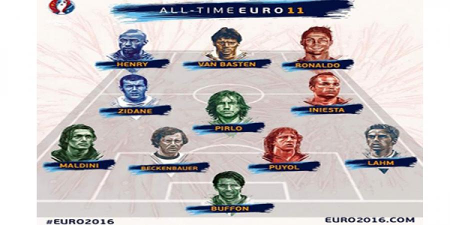 Европын аваргын бүх цаг үеийн шилдэг гарааны 11 тоглогч