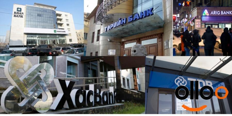 Баяр наадмын өдрүүдэд ямар банкууд ажиллах вэ?