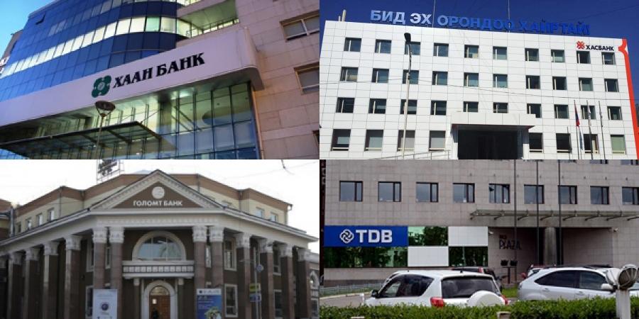 Активын чанарын үнэлгээ банкуудад хэрхэн нөлөөлдөг вэ