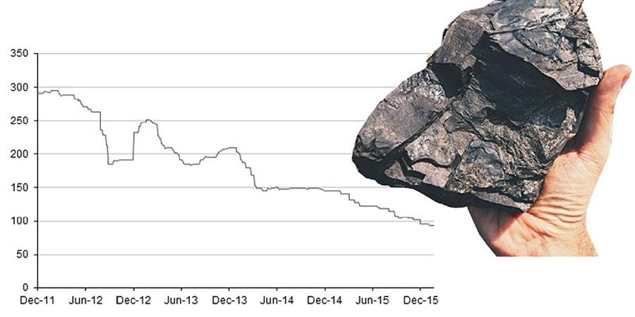 """""""Шатдаг чулуу""""-ны зах зээлд Монголын үнэ ингэж өснө"""