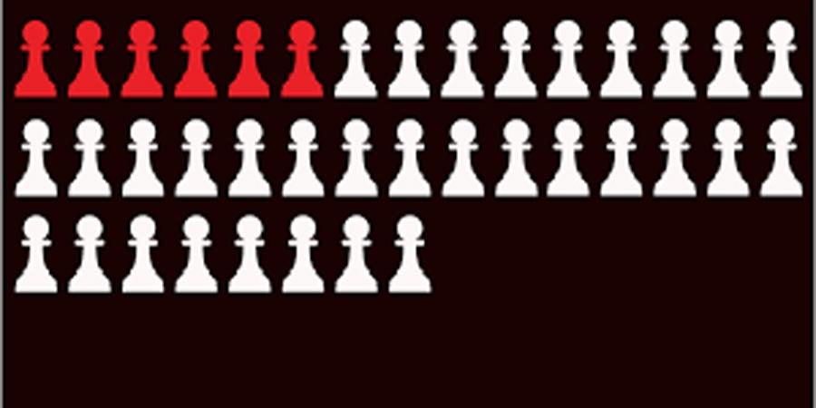ОХУ-ын Засгийн газар нийгэм дэх авлигын түвшинг үнэлэх аргачлалыг баталжээ