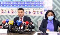 Албаны мэдээлэл: Коронавирусээр 4474 хүн өвчилж, 106 хүн нас бараад байна