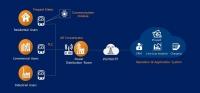 Huawei компани эрчим хүчний салбарт шинэ технологийг нэвтрүүлэв
