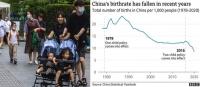 Гурван хүүхэдтэй байх бодлогыг Хятадын залуу гэр бүлүүд дэмжсэнгүй